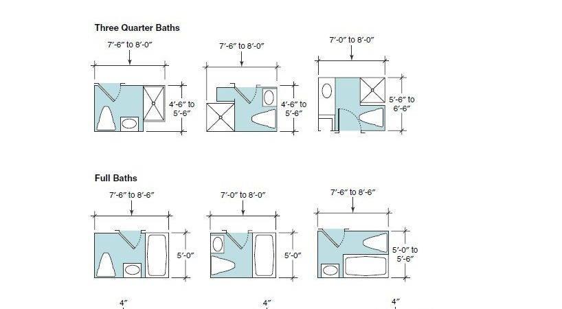 Bathroom Design Guide Specifications