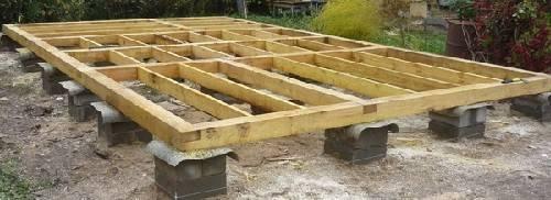 Build Cinder Block Foundation