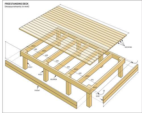 Build Freestanding Deck Australian Handyman Magazine