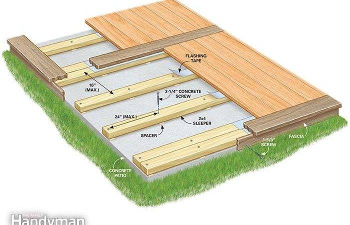 Build Freestanding Deck Step Resolve