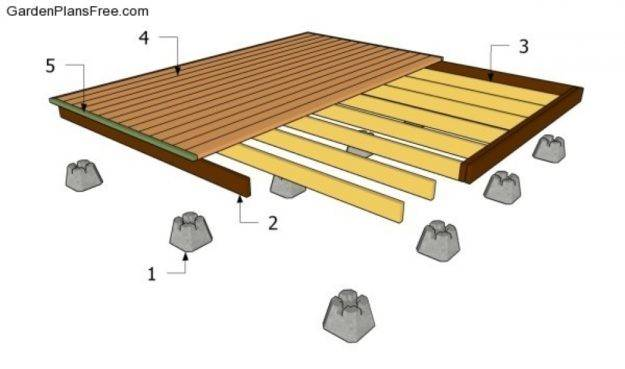 Deck Building Plans Your Condo