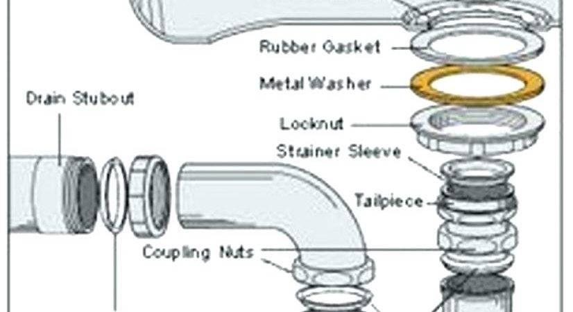 Diagram Bathroom Sink Drain Parts