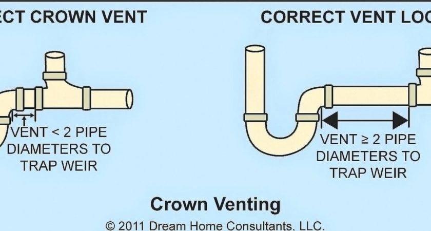 Diagram Island Sink Vent