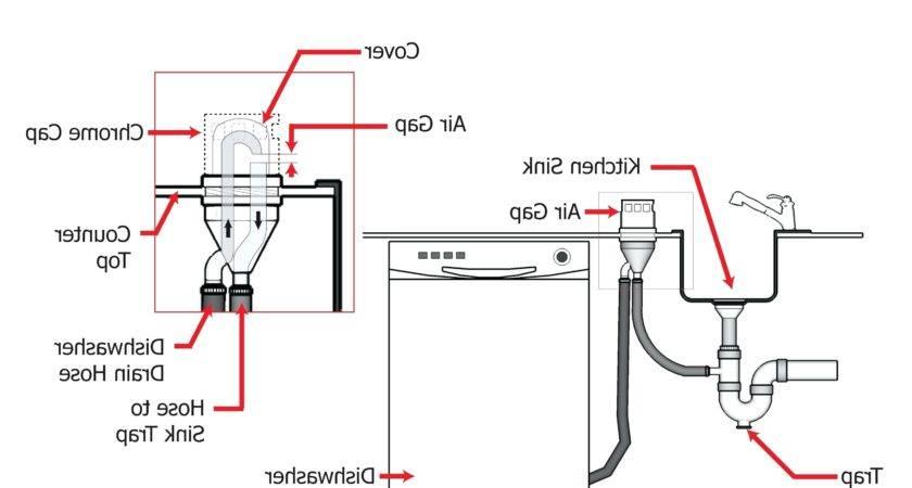 Diagram Sewer Plumbing Venting