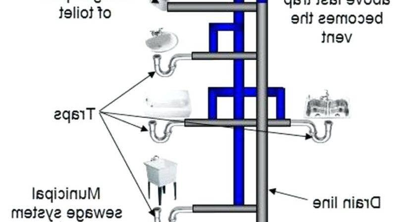 Diagram Wet Vent