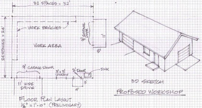 Draw Your Own Plans Totalconstructionhelp