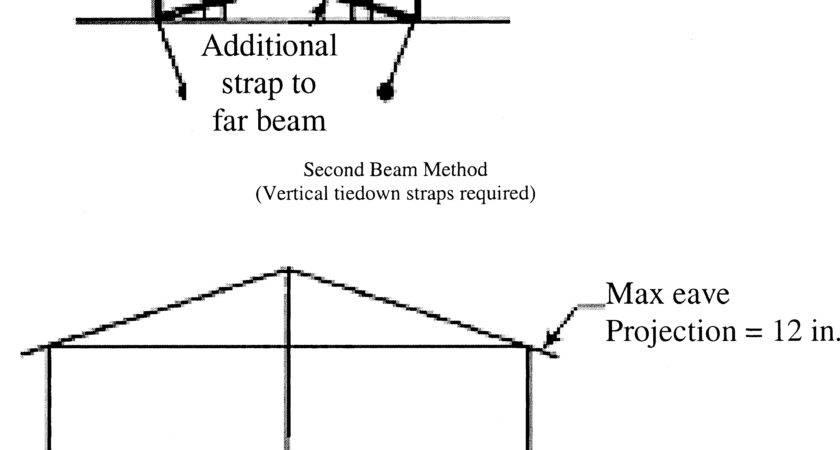 Federal Register Model Manufactured Home Installation