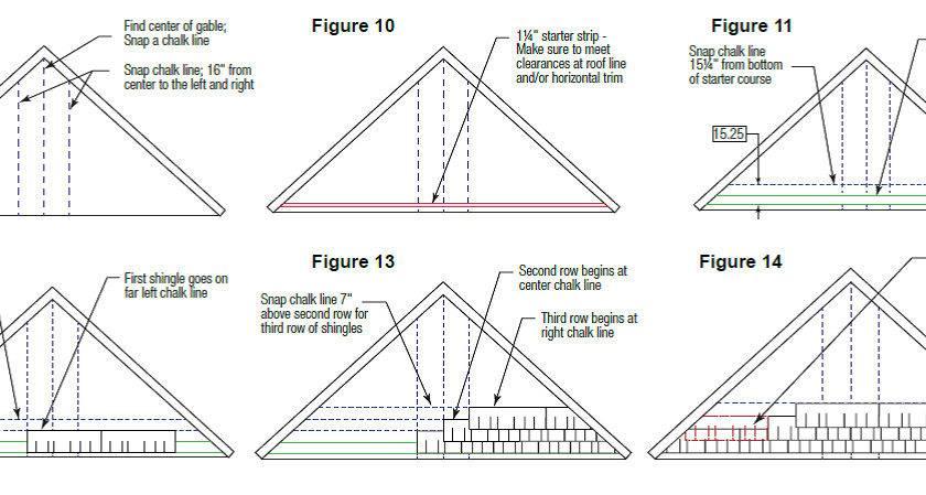 Fiber Cement Shingles Proper Installation Tips