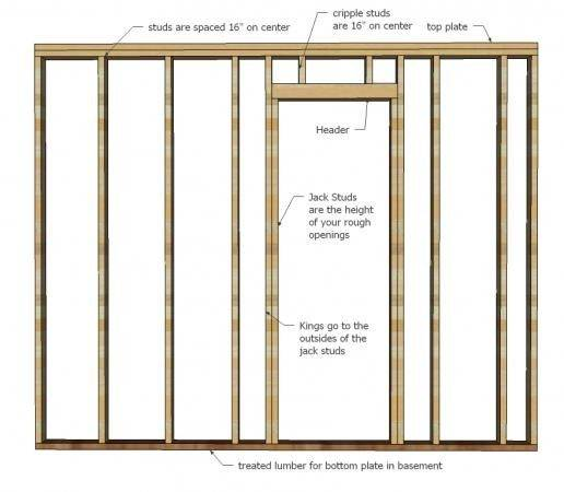 Frame Walls Ana White Woodworking Projects