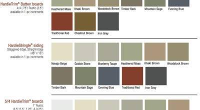 Hardiplank Colors Bing
