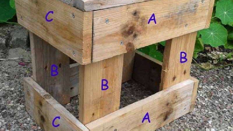 Instructions Build Stool Pallets Diy Pallet