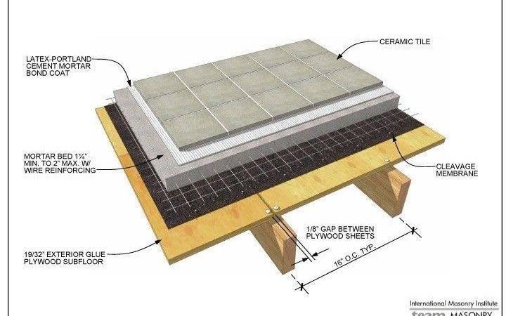 Laying Tile Wood Subfloor Flooringpost