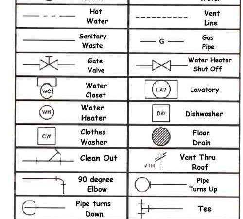 Learning Read Plumbing Symbols House Blueprints