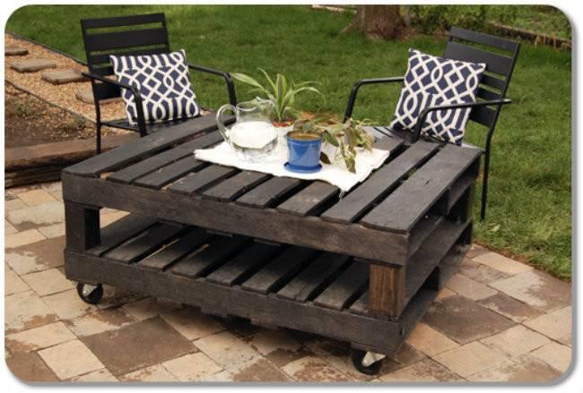 Make Outdoor Pallet Furniture