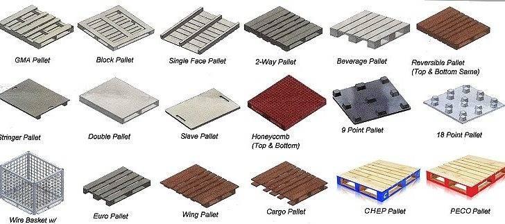 Mallard Manufacturing Corp Carton Pallet Flow