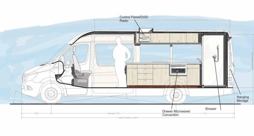 Mcm Design Custom Motorhome