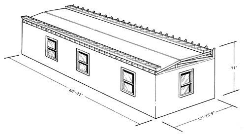 Modular Design Constraints Length Width Height