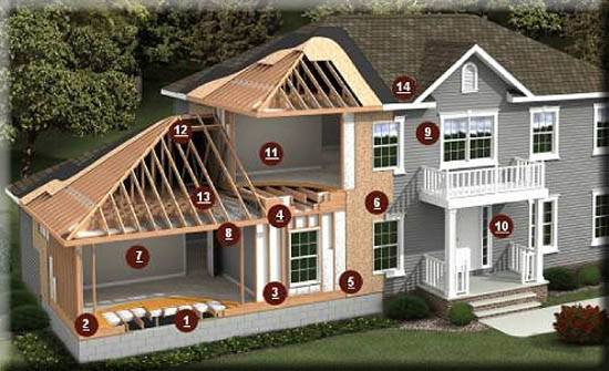 Modular Homes Finish Werks