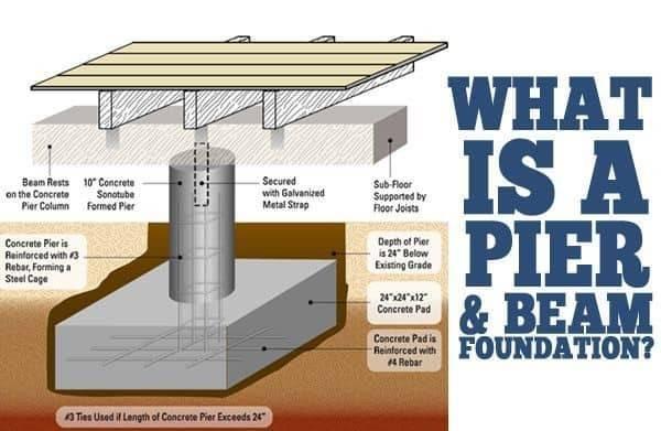 Pier Beam Foundation Repair