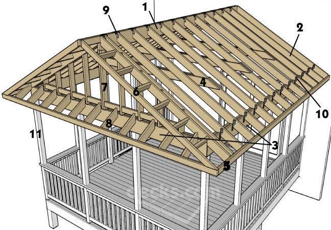Porch Anatomy Decks