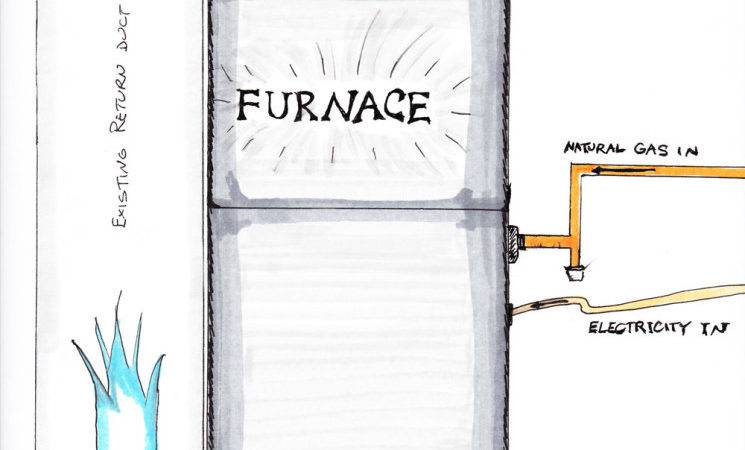 Replace Your Own Furnace