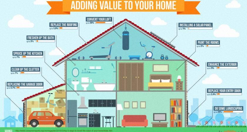 Tips Add Value Your Home Roof Door