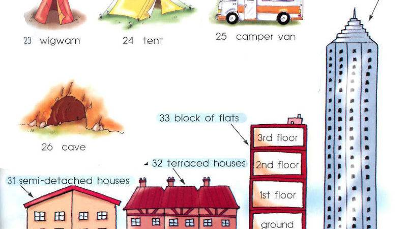 Types Houses Homes Names
