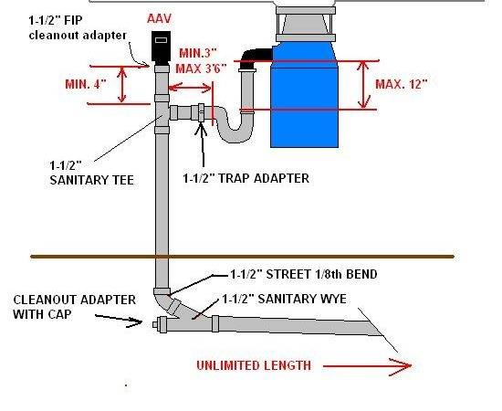 Vent Sink Any Solution