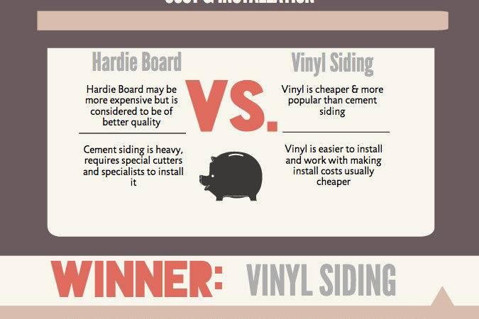 Vinyl Siding Hardie Board Best Choice