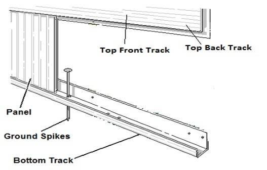 Vinyl Skirting Installation Home Supply Warehouse