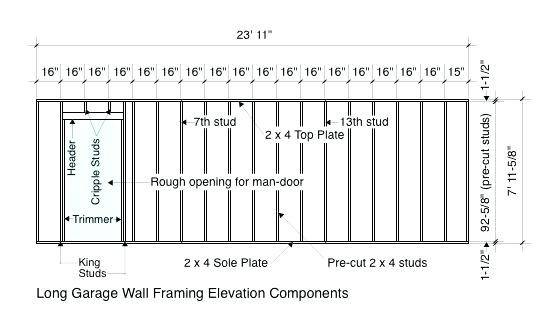 Wall Framing Basics Salmaun