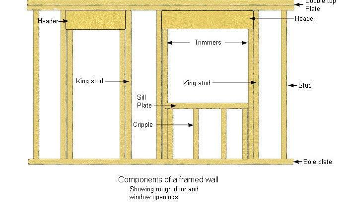 Wood Framing Home