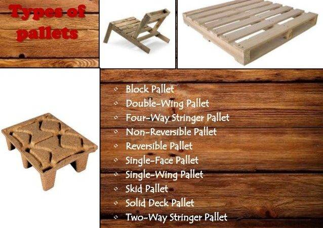 Wooden Pallets Its Types
